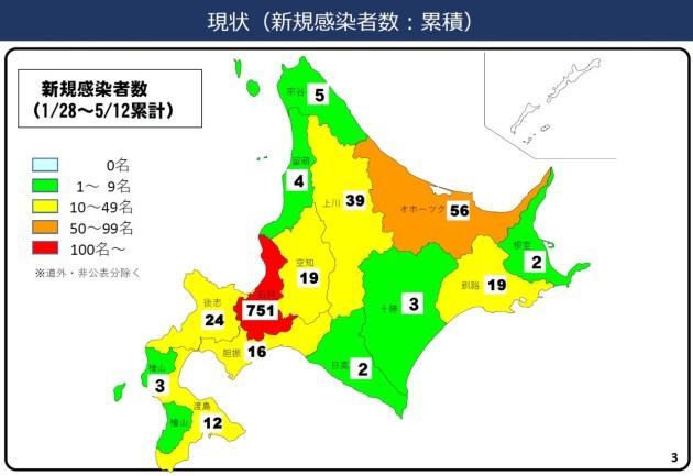 北海道 新型 コロナ ウイルス 最新