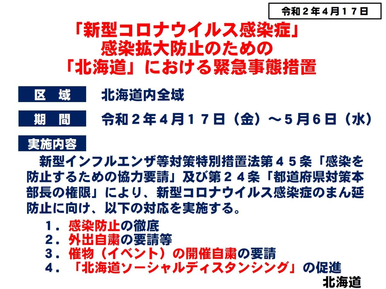 新型 コロナ ウイルス 北海道 どこ